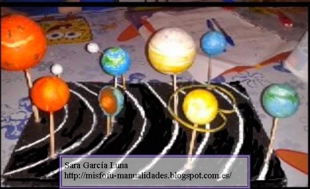 El universo y los planetas: actividades interactivas