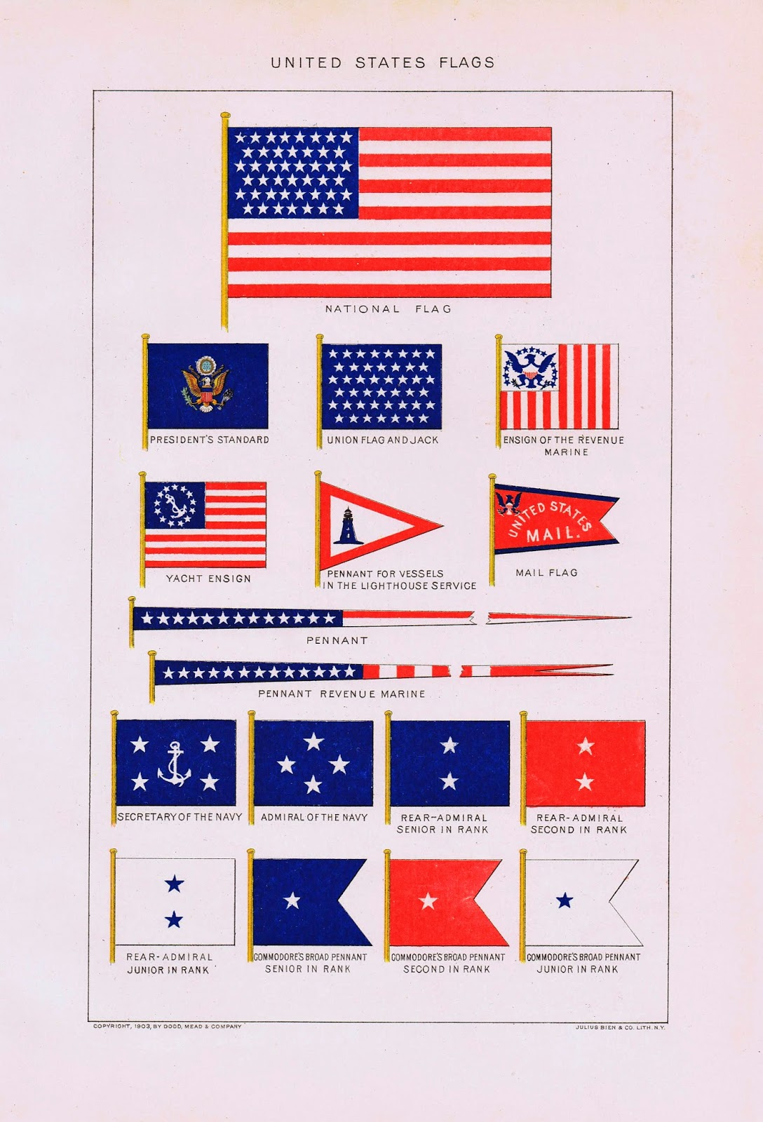 photo relating to United States Flags Printable identified as United Says Flags Printable Knick of Period