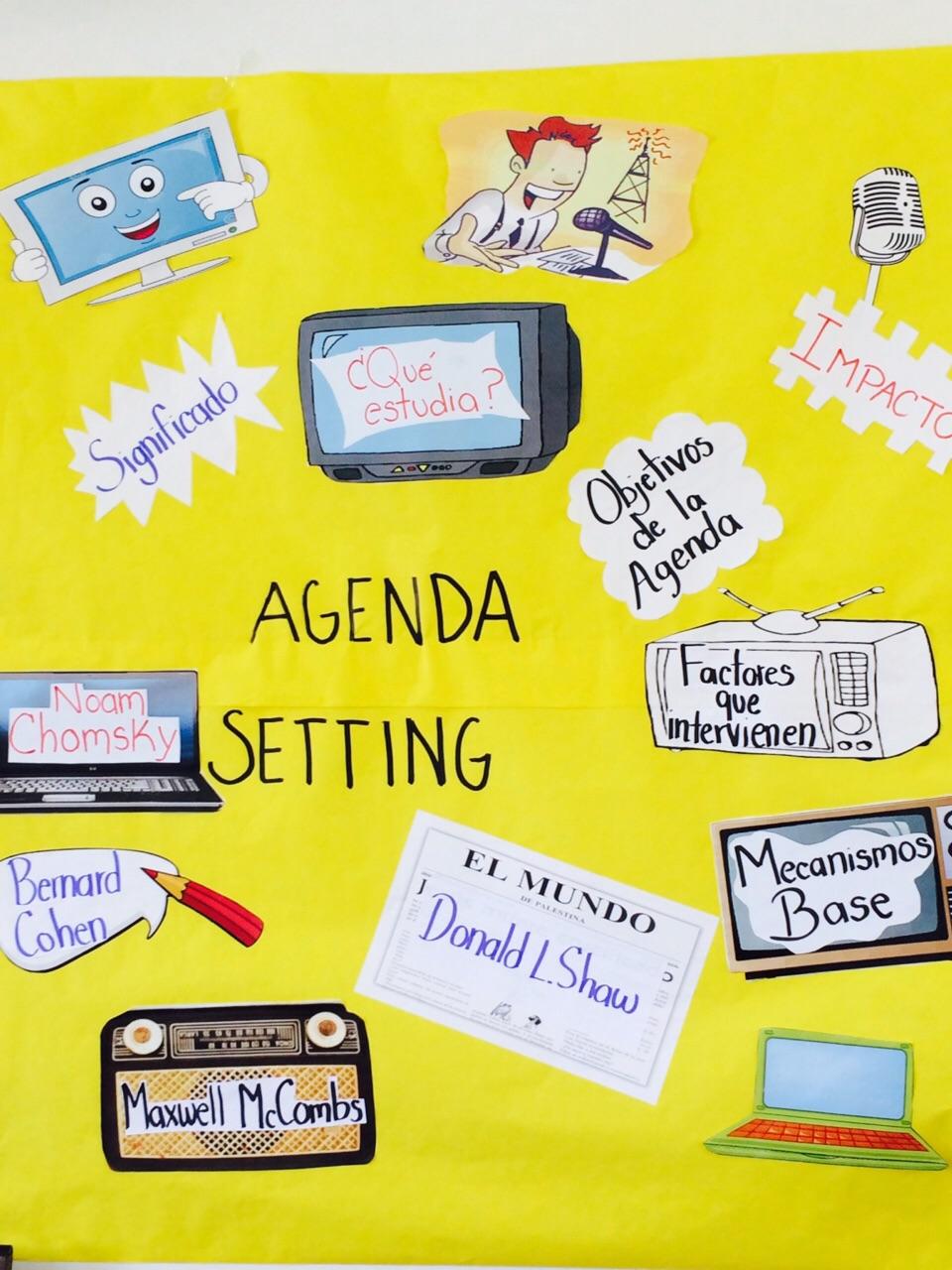 Funcionalismo: Agenda Setting