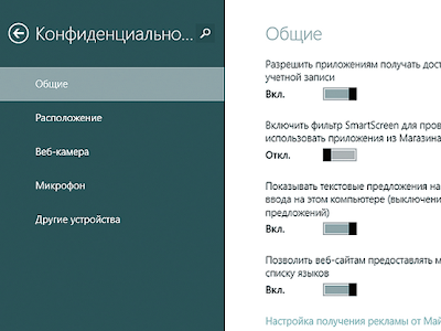 Microsoft ОС Windows 8