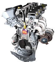 Ford EcoBoost Engines