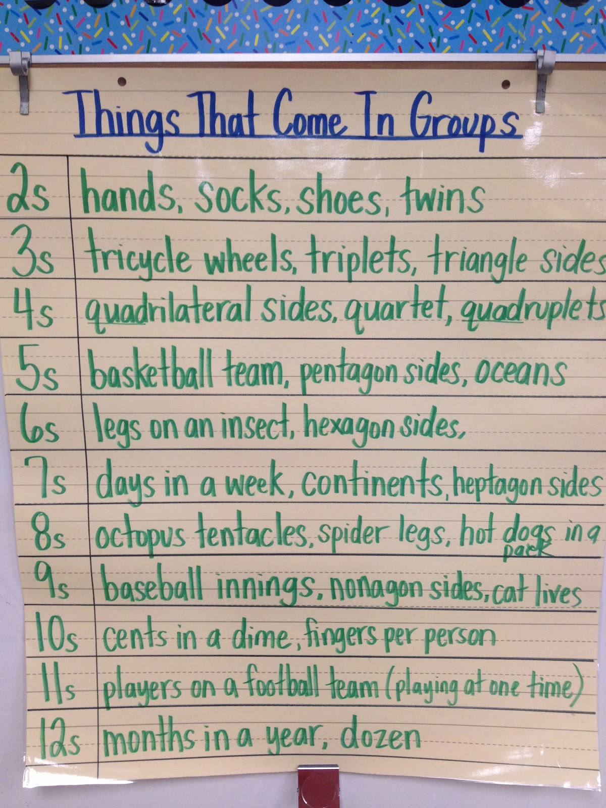 Coaching chronicles 2012 things that come in groups nvjuhfo Images