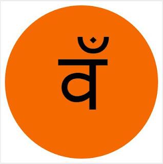 Swadhisthan Chakra