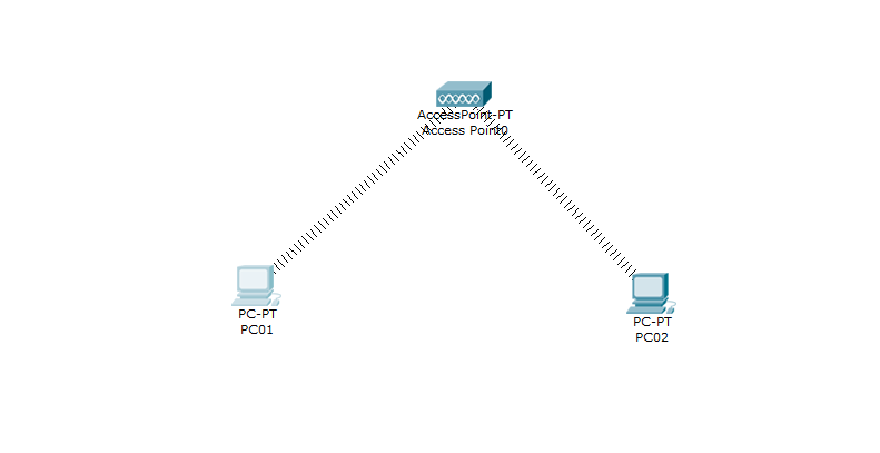 Latihan membuat Jaringan Wireless dengan Cisco Packet