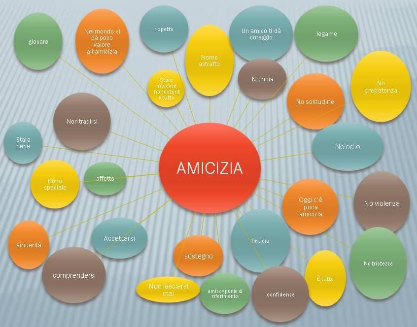 Preferenza Gocce di Armonia: IA Le strade dell'Amicizia CU17