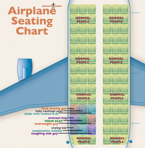 airplane seating chart, infographic