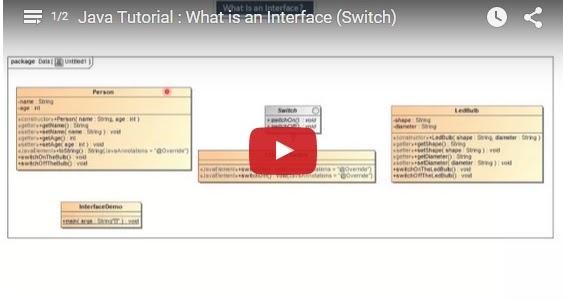 Java ee java tutorial java interface playlist for Object pool design pattern java example