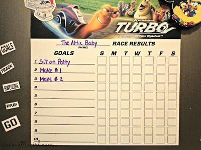 Turbo, Fox Home Entertainment