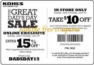 Kohls online coupons february 2019