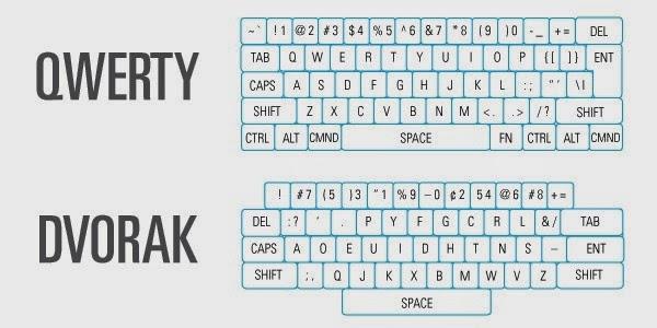 Alasan kenapa keyboard menggunakan tombol QWERTY