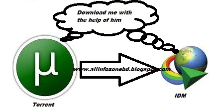 how to download torrented files