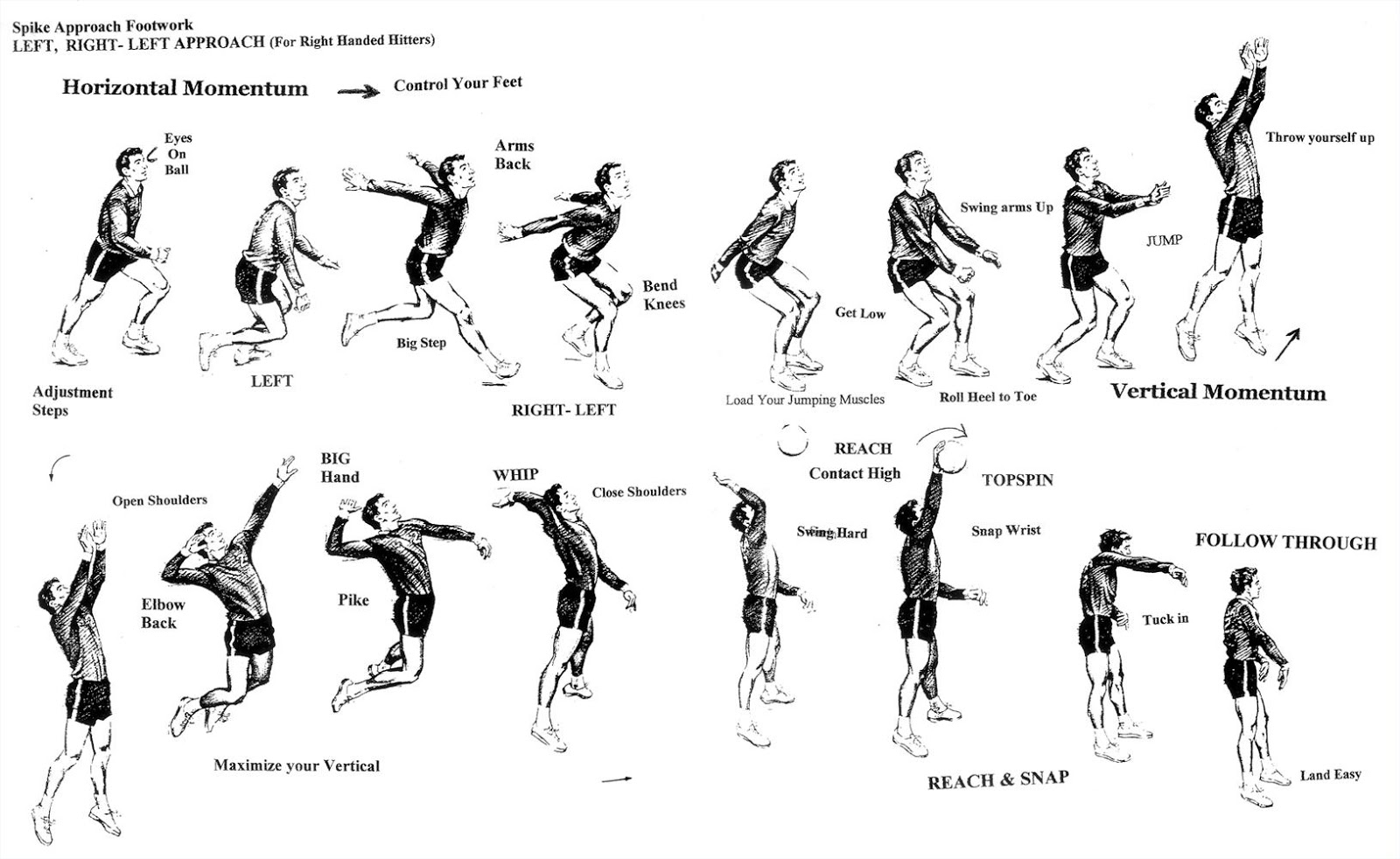 an introduction to the many ways of the tennis serve There are many ways to imitate an under pressure serve situation one of these drills to improve the tennis serve is to start every set with a 4 all (4-4) score this puts you under pressure to serve well in your service game because every single point is vital for you to win the set.