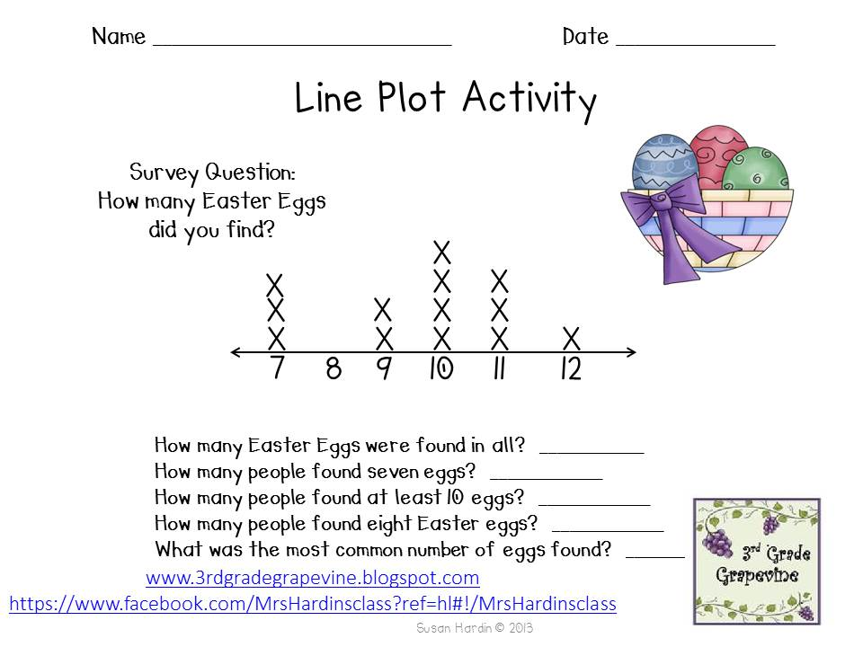Printables Dot Plot Worksheets free line plot worksheets abitlikethis worksheets