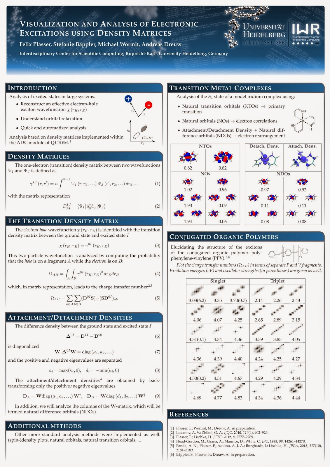 Poster design latex - Poster Design Latex Aside From Nice Looking Equations And Well Arranged Graphics An Advantage Of