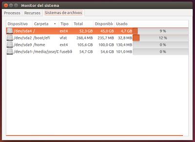 Monitor de sistema archivos