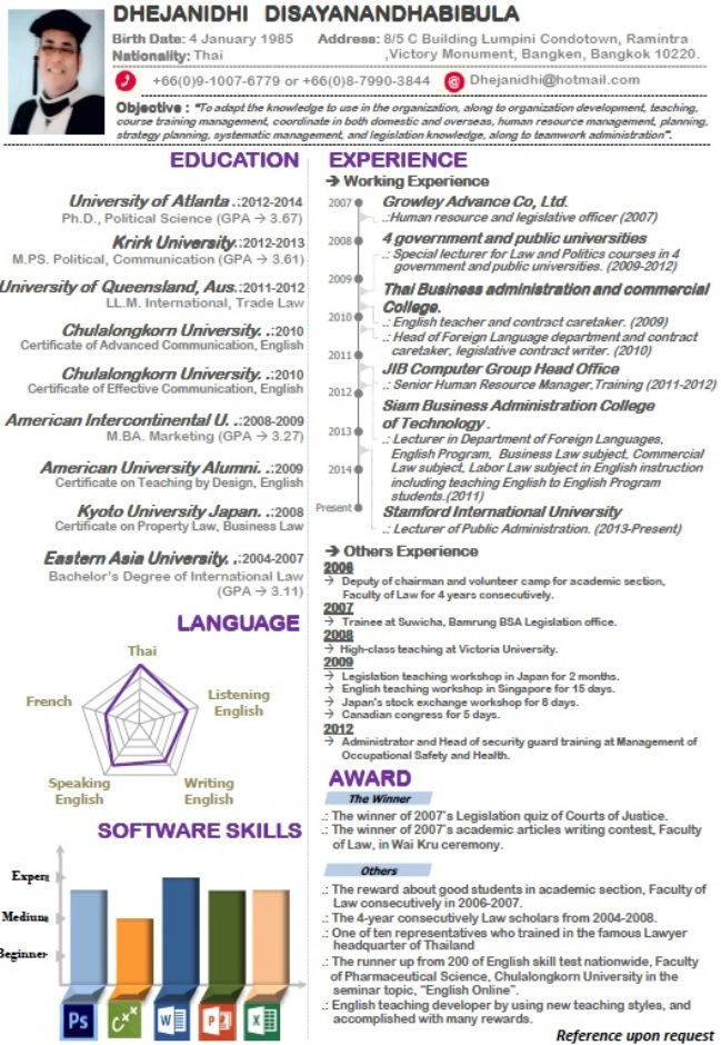 resume for hr