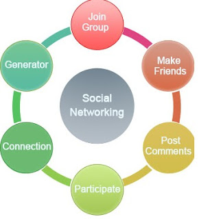Top 10 Social Networking Software for Windows PC