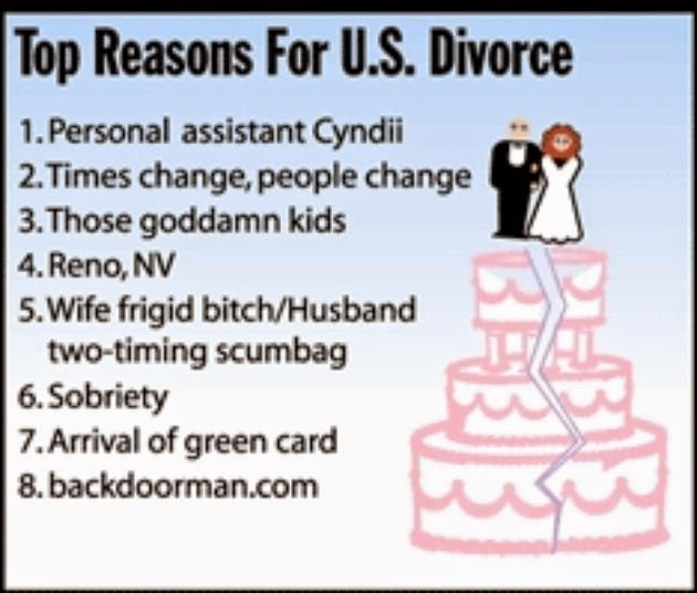 Love marriage pros and cons