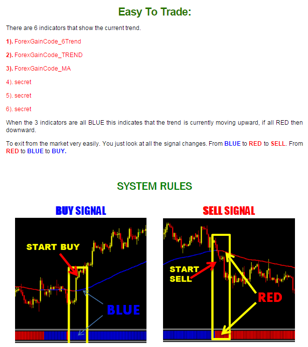 Forex and codes