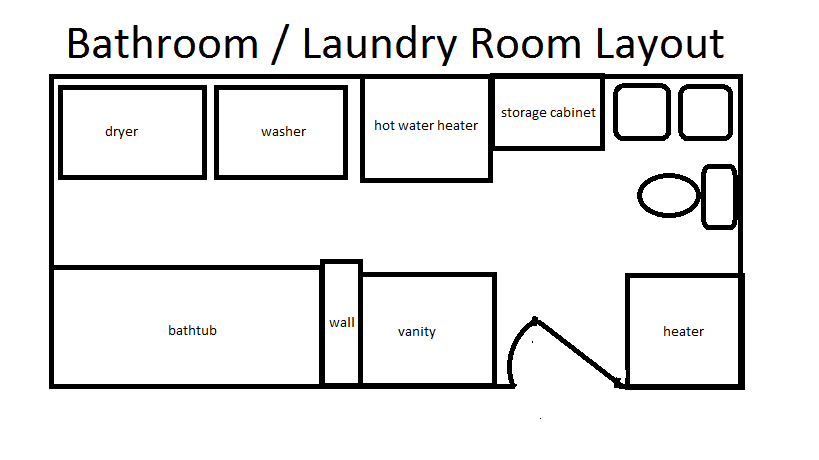 At home at work at play bathroom laundry room storage for Best bathroom layout plans