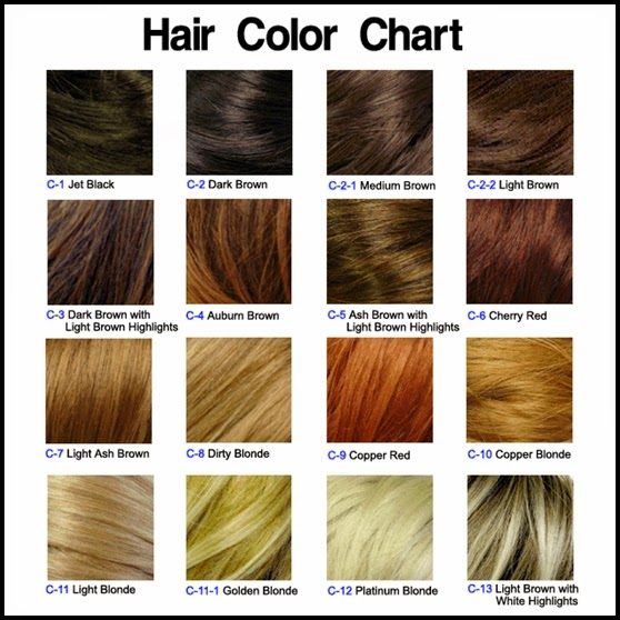 Hair Color Shades Chart