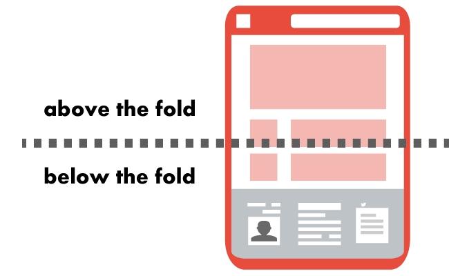 above the fold google AdSense