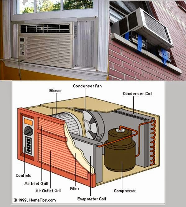 electrical wiring diagrams for air conditioning systems part two fig 1 window air conditioning units construction