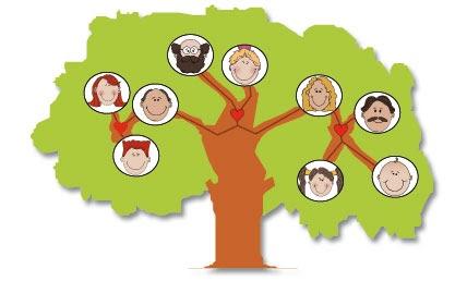 árbol genealógico para poner fotos diseño psp