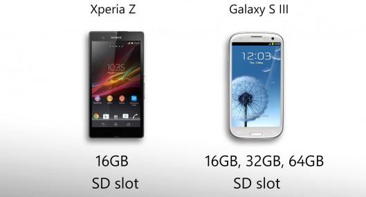 Sony Xperia Z vs. Samsung Galaxy S3, Is Samsung Sweating?