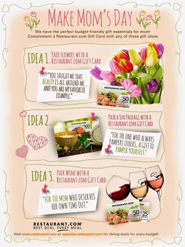 Mother's Day gift certificate ideas