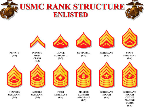 Preparing For Marine Corps Boot Camp - Semper Fi ParentsSemper Fi ...