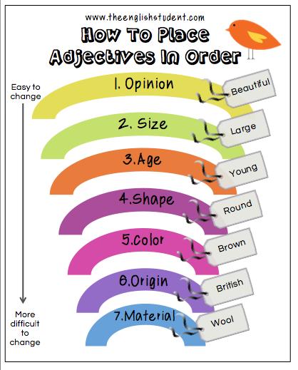 adjective order carmen mar a 39 s english blog. Black Bedroom Furniture Sets. Home Design Ideas
