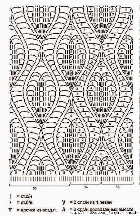 diagrama crochet punto piñas