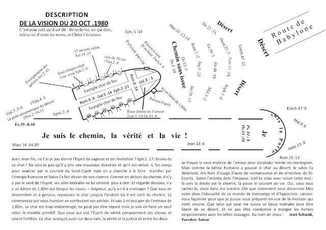Description de la vision du 20 Octobre 1980