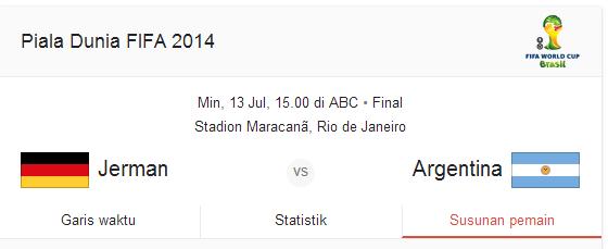 Kumpulan Prediksi Jerman VS Argentina