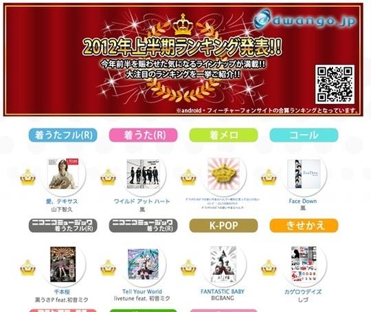 ... dari salah satu situs musik digital terbesar di Jepang, 'Dwango