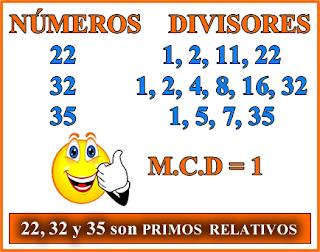 Números Primos, Números Primos Relativos, Curiosidades de números, Curiosidades numéricas