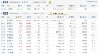 中国株コバンザメ投資ウォッチ銘柄watch20130916
