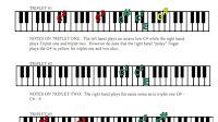 Piano Sonata No. 14 (Beethoven) - How To Play Moonlight Sonata