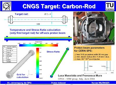 CNGS Massidda Mura CRS4