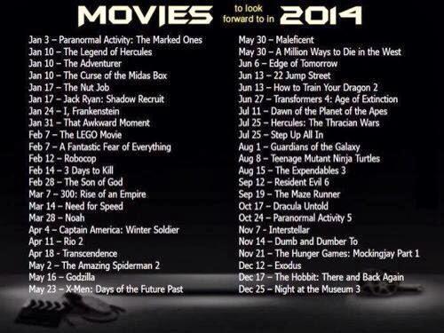 Senarai movie terbaru 2014