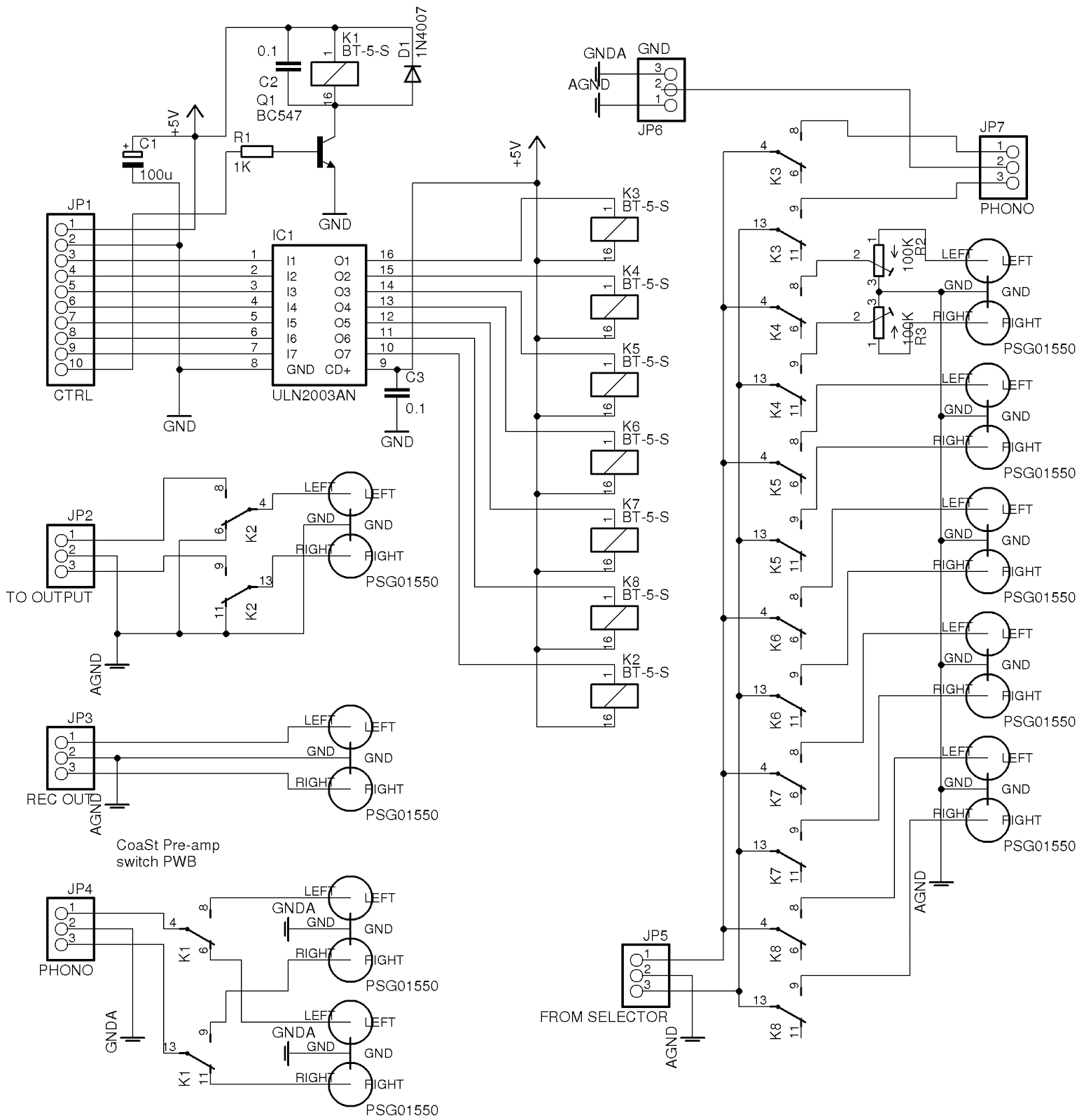Doz Blog The Big Hifi Preamplifier Project Input Selection Electronic Selector Driven By Relays 5v And Control Signals Come Into Jp1 K1 Phono Switching Relay Is Switched Q1 All Other Are A Uln2003 Darlington Array