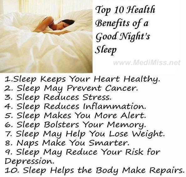 Top 10 Health Benefits of Gud Night Sleep.jpg