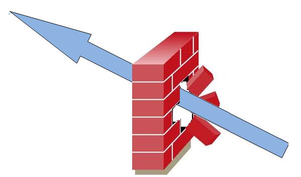 Αποτέλεσμα εικόνας για firewall bypass icon