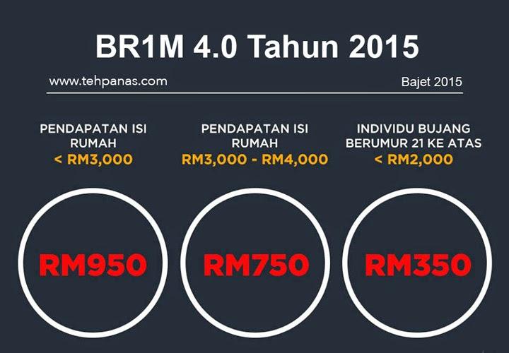 Yang tak berapa best , pembayaran BR1M 4.0 adalah sebanyak 3 kali