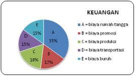 Hello there statistika ekonomi grafik batang bar chart ccuart Gallery