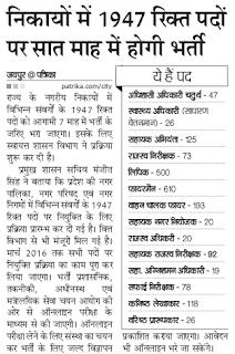JDA Jaipur Jobs 2015