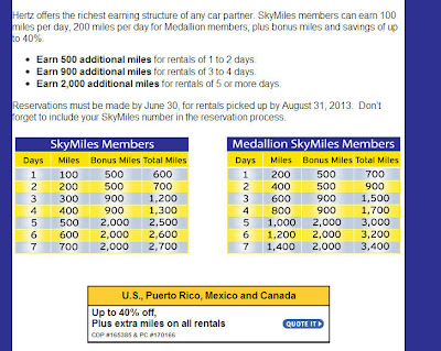 Here's a deal from Delta SkyMiles and Hertz.  SkyMiles members earn 100 miles a day plus bonus miles.  SkyMiles Medallion members earn 200 miles a day plus bonus miles.  See tables below for details.      Here's the link to get you started.  Save with Hertz!