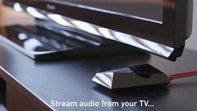 Smart Gadgets For Your TV - Blipcast