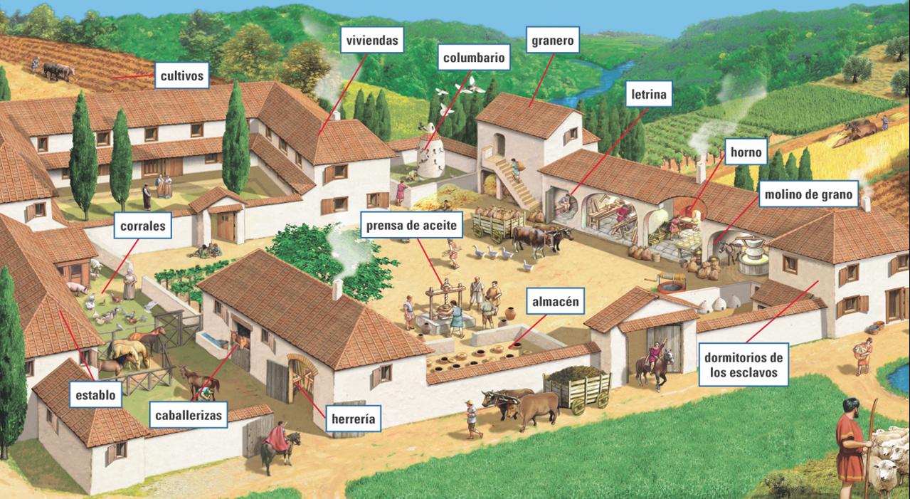 Materiales de historia y geograf a septiembre 2013 for Villas la magdalena 4